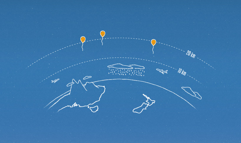 google-project-loon-designboom04