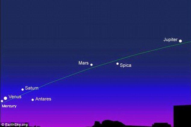 five-planets-aligned.jpg.838x0_q80